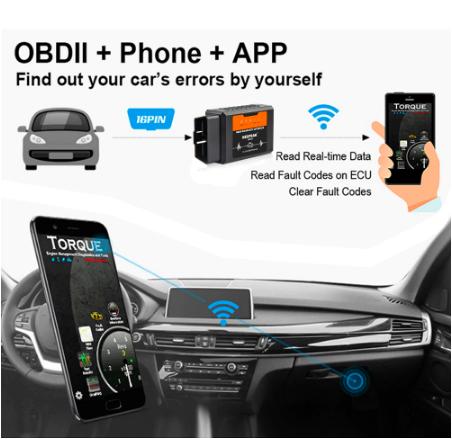 OBD2 Scan Tool