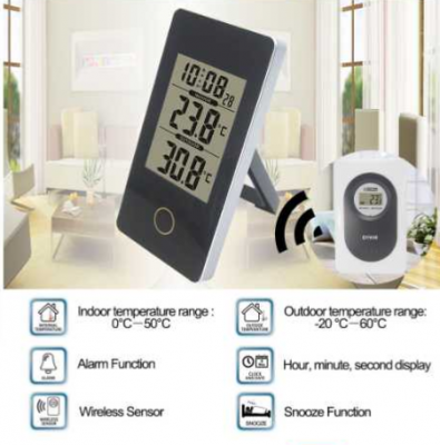 Best Thermostat - Smart Thermostat